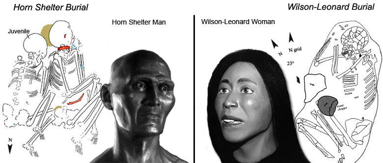 composite image of plan maps and reconstructions of individuals buried at Horn Shelter and Wilson-Leonard