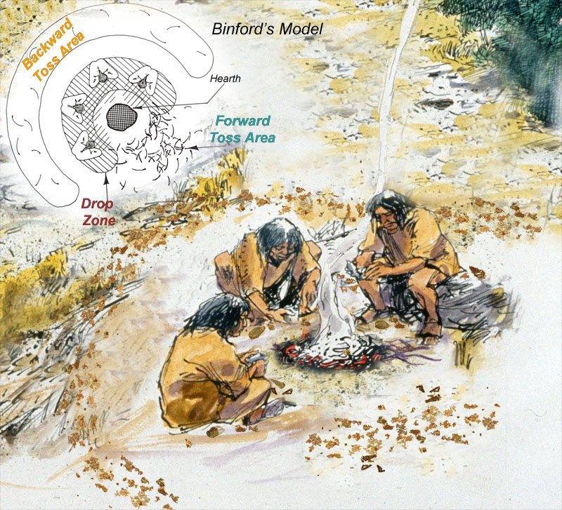lewis binford Lewis r binford was the most influential archaeologist of the past half-century as the principal protagonist of processual archaeology, as the 'new archaeology' was soon termed, his.