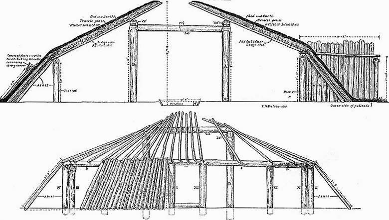 How to Find Sweat Lodge Building Plans | eHow.com